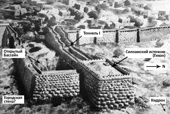 City of David 15