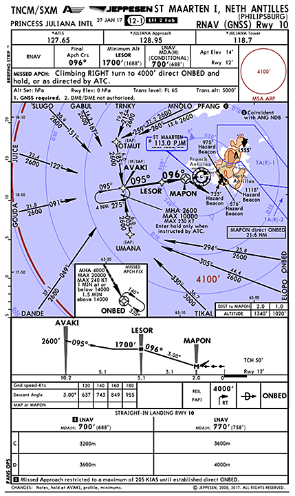 Approach chart for Princess Juliana International Airport, Sint Maarten