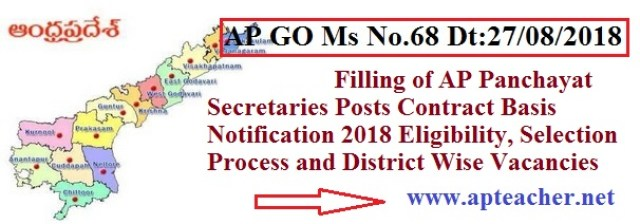 GO.38 Filling of AP Panchayat Secretaries Posts Contract Basis Notification 2018 Eligibility, Selection Process and District wise vacancies