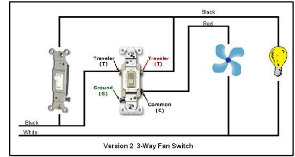 3 way switch bathroom fan