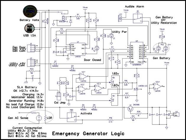 Portable Backup Generator