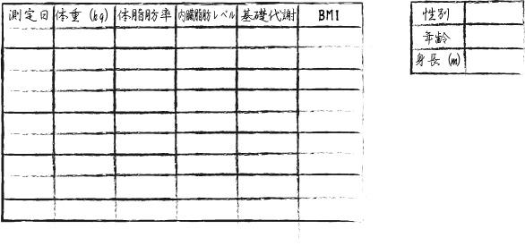 表の構成図