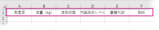 見出しの文字列がセルの中央に配置