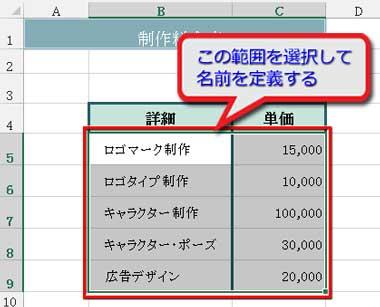 料金表のセル範囲に名前を定義