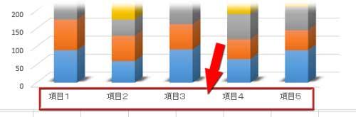グラフの項目軸に入力値が反映