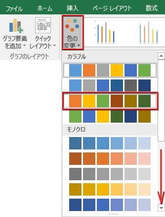 グラフツールのデザインタブの色の変更から配色を変える