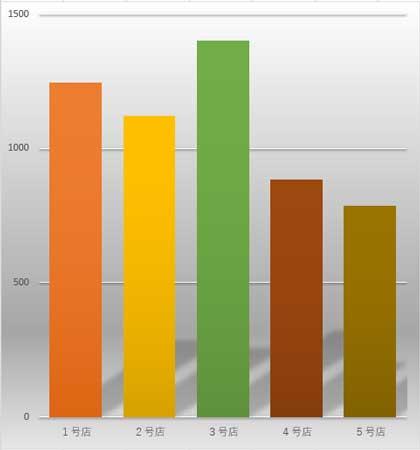 色の変更のカラフル・色3を適用した例