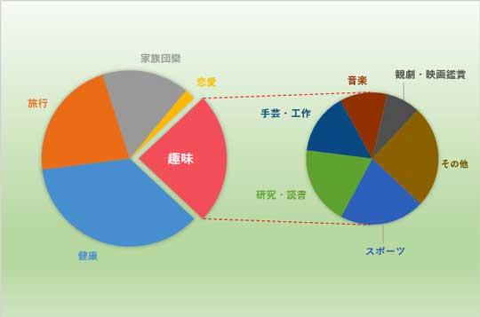 補助円付きグラフの完成見本