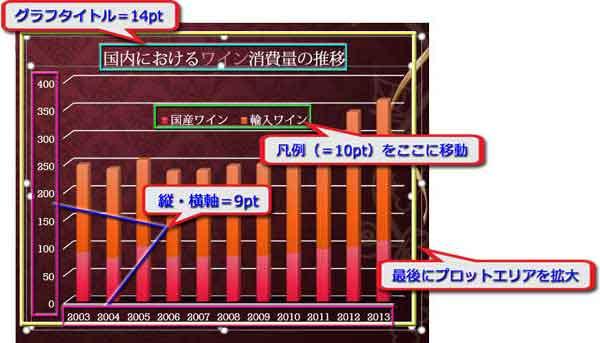 棒グラフのカスタマイズ手順