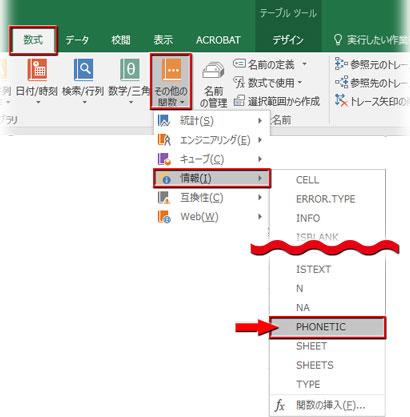 関数ライブラリのその他の関数の情報からPHONETICをクリック