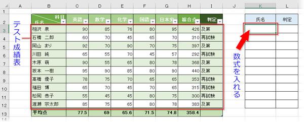 「テスト成績表」というテーブル名の付いた表から、「氏名」と「判定」のデータだけ別表に転記