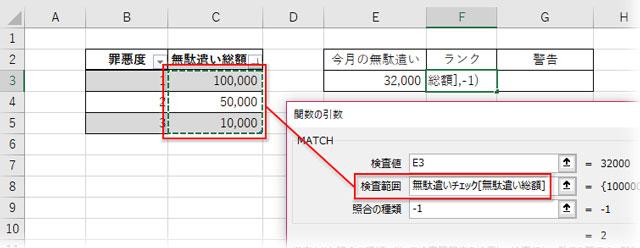 無駄遣い総額フィールドを検索範囲に指定、照合の種類に-1を指定