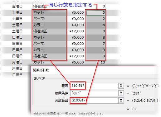 「範囲」と「合計範囲」の行数(列数)を揃える