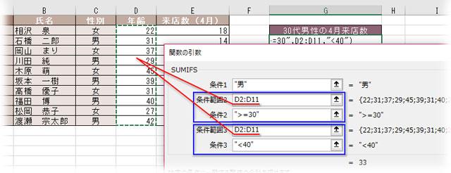 条件範囲2と3に年齢のセル範囲を指定し、条件2と3に「30歳以上40歳未満」を不等号で指定