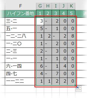 漢数字が算用数字に置き換わり、ハイフンはそのまま表示