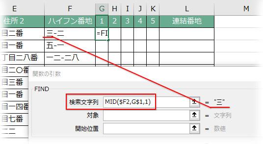FIND関数の引数「検索文字列」にMID関数の数式を入れ子