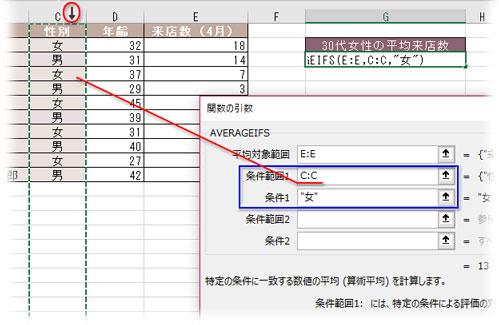 AVERAGEIFSの条件範囲1に性別の列を、条件1に「女」を指定