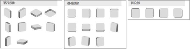 「3-D回転」の投影法別カテゴリー