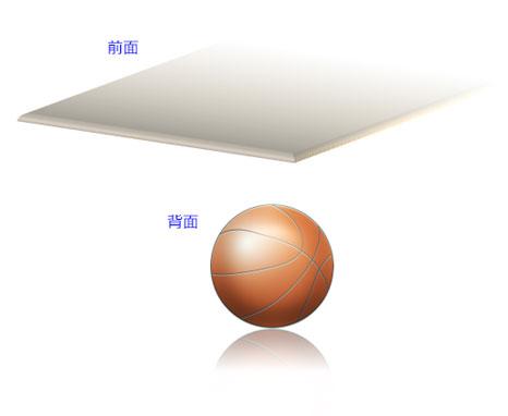床面の図形を画像の前面に配置