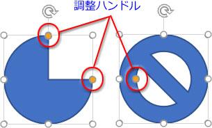 基本図形(円形状)の調整ハンドル(黄色い○)