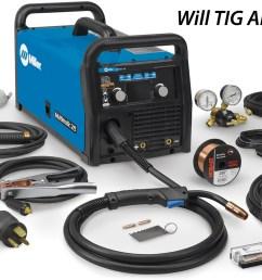 miller 220 plug wiring [ 1500 x 883 Pixel ]