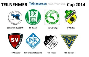 nwcup