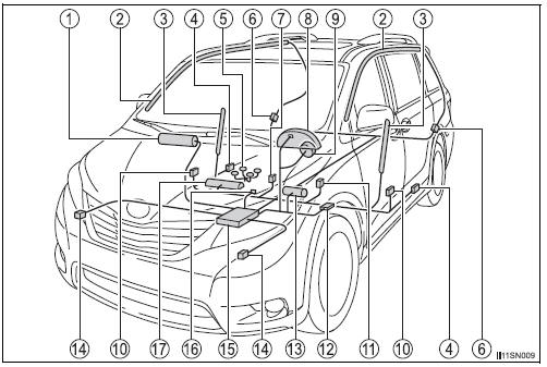 Toyota Sienna Body Parts Diagram
