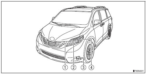 Toyota Sienna 2010-2019 Owners Manual: Bulb locations