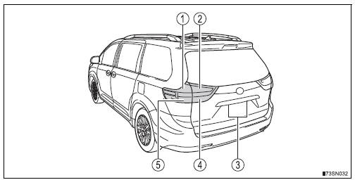 Toyota Sienna 2010-2020 Owners Manual: Bulb locations
