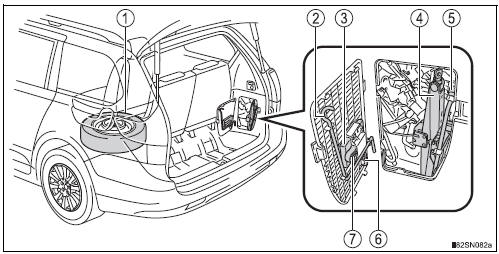Toyota Sienna 2010-2020 Owners Manual: Location of the
