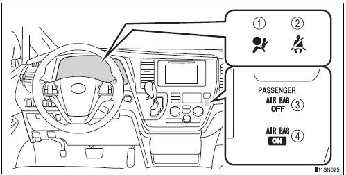 Toyota Sienna 2010-2020 Owners Manual: Front passenger