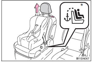 Toyota Sienna 2010-2020 Owners Manual: Child restraint