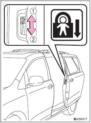 Toyota Sienna 2010-2020 Owners Manual: Sliding door child