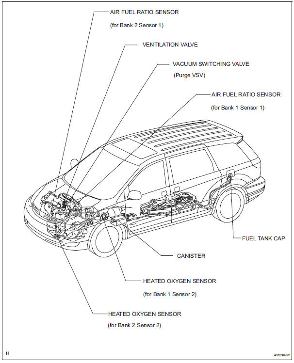 Download Toyota Sienna Service Manual Parts Location