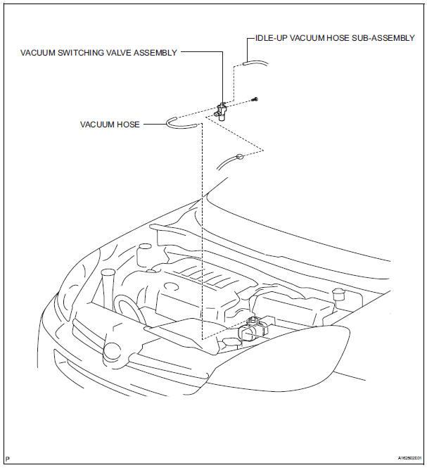 Toyota Vacuum Switching Valve ~ Best Toyota