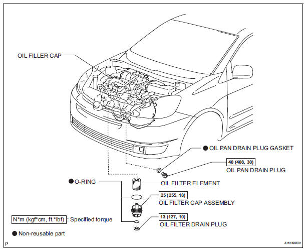 Toyota 7a-fe Engine Service Manual