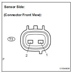 Toyota Sienna Service Manual: Turbine Speed Sensor Circuit