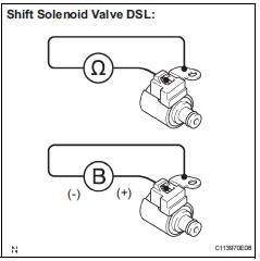 Toyota Sienna Service Manual: Torque Converter Clutch