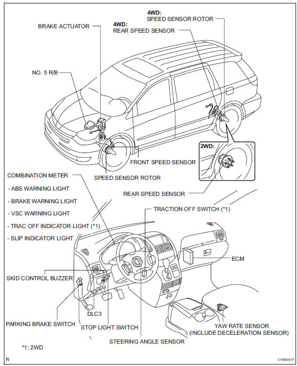 Toyota Sienna Service Manual: Vehicle stability control