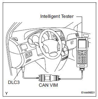 Toyota Sienna Service Manual: Perform zero point