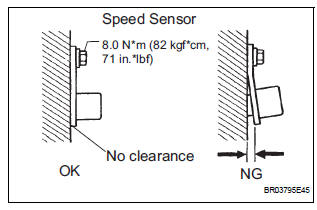 Toyota Sienna Service Manual: Right Front Wheel Speed