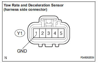 Toyota Sienna Service Manual: Stuck in Deceleration Sensor