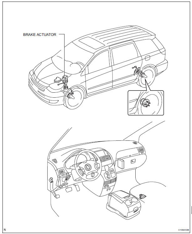 Toyota Sienna Service Manual: Brake actuator (w/ vsc