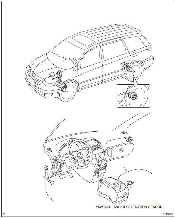 Toyota Sienna Service Manual: Yaw rate and deceleration