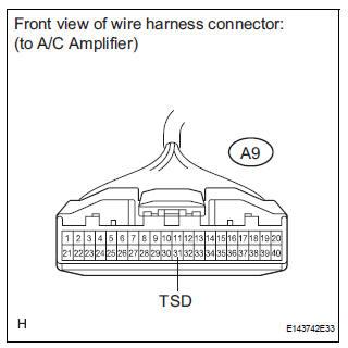 Toyota Sienna Service Manual: Solar Sensor Circuit (Driver