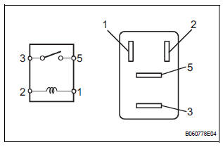 Toyota Sienna Service Manual: Air Conditioning Compressor