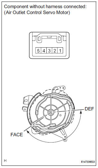 Toyota Sienna Service Manual: Air outlet control servo