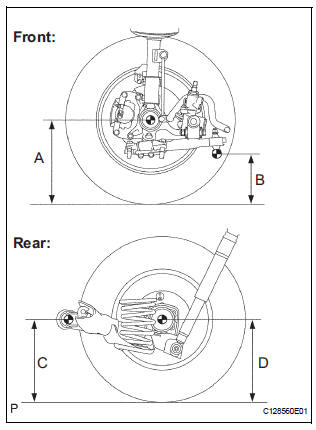 Toyota Sienna Service Manual: Front wheel alignment