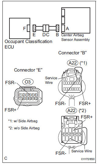 Toyota Sienna Service Manual: Occupant Classification