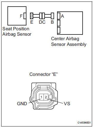 Toyota Sienna Service Manual: Seat Position Airbag Sensor